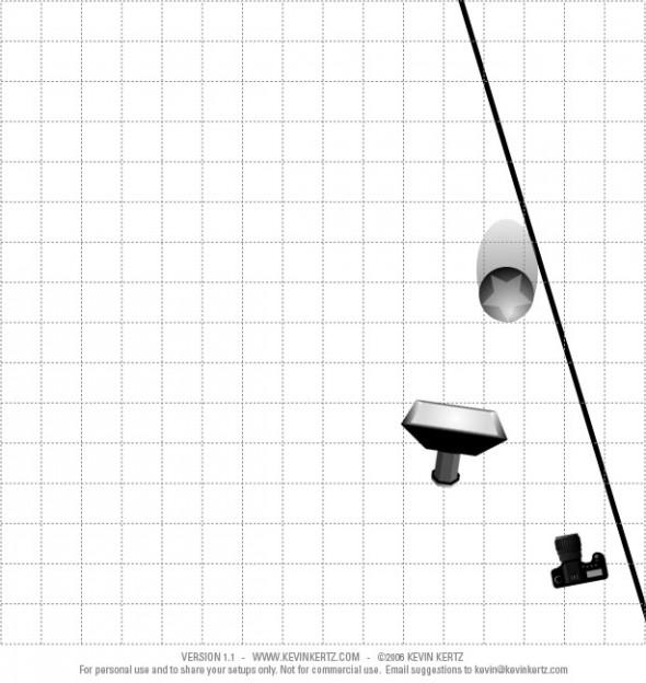 Lys tutorial - Regitze