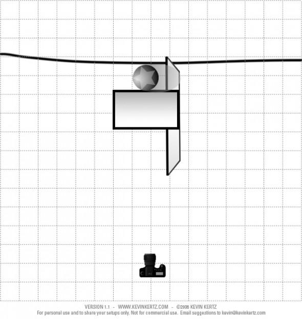 Lys diagram - model - portræt - mode - reflektor