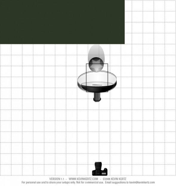 Portræt billede - lys diagram