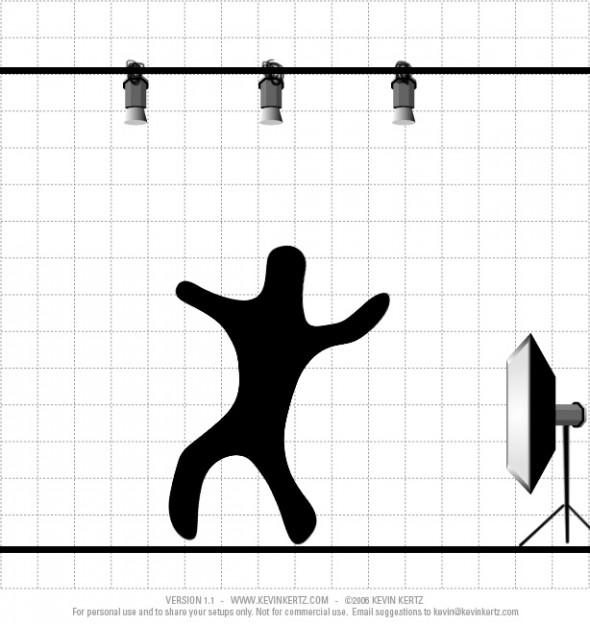 Lys tutorial - danse billede
