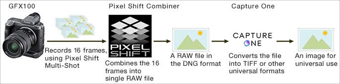 Fuji pixel shift